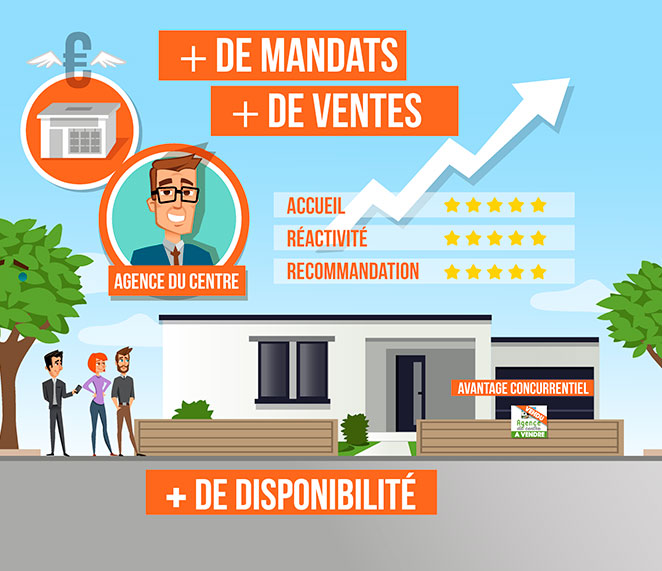 scorimmo crm agence immobiliere